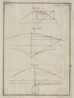 New in the Edited Guide: Maria Gaetana Agnesi - Mathematician
