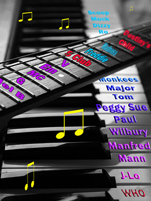 Guitar fretboard and keyboard with names on.