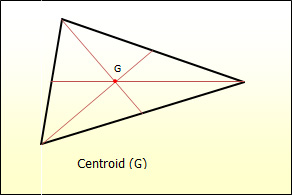 The Many Centres of a Triangle