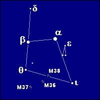 The constellation Auriga.