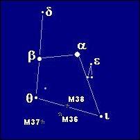 The constellation Auriga.