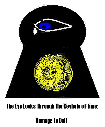An eye looking through the keyhole of time