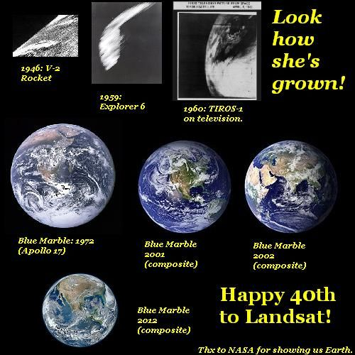 Various pictures of  Earth taken from Space.