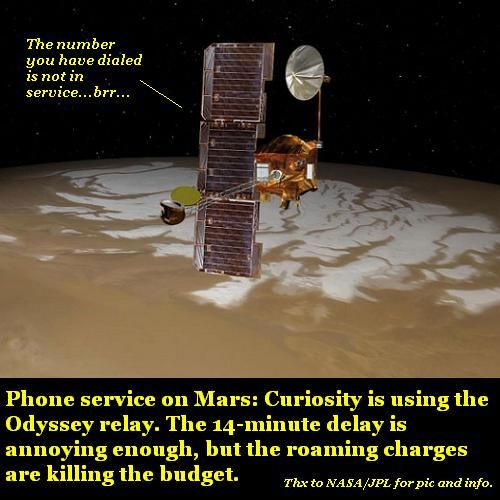 Curiosity phones home.