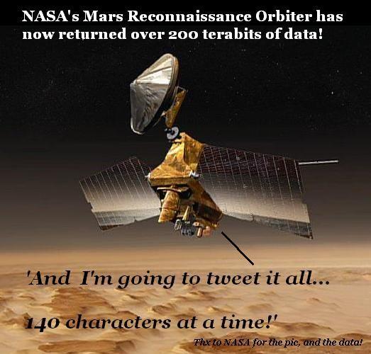NASA is ready to Twitta!