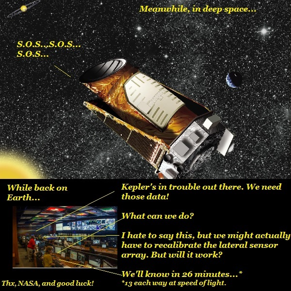 Kepler has sent an emergency signal from deep space. NASA may have to recalibrate the lateral sensor array.