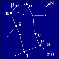 The constellation of Gemini, the Twins.