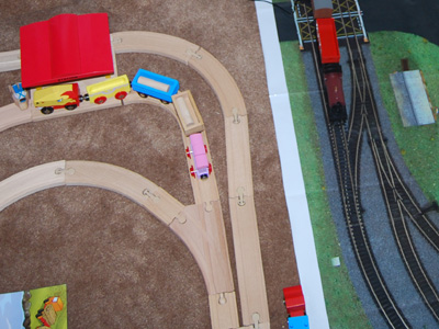 The difference between a model railway and a train set.