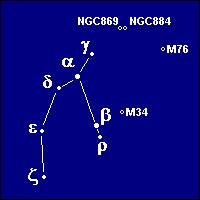 The constellation of Perseus, showing the position of Algol.
