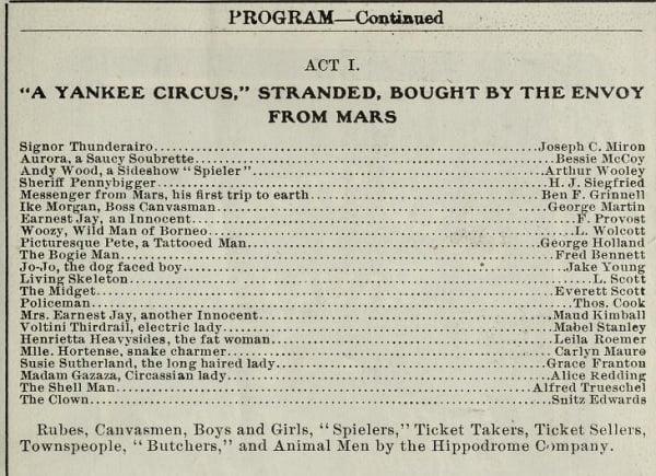 Cast list for A Yankee Circus on Mars