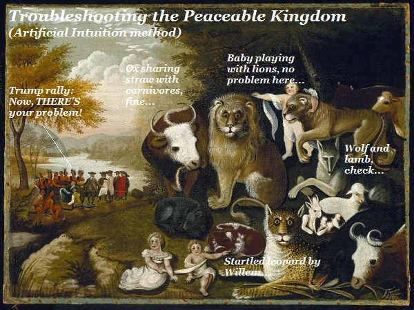 Using the Artificial Intuition method to figure out why we haven't got a Peaceable Kingdom yet.