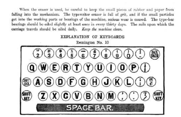 A Remington 10 keyboard layout in 1916