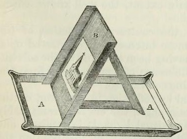 Niepce's apparatus