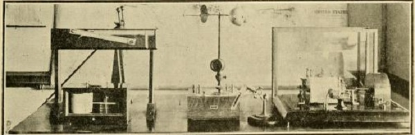 Real scientifical instruments used by the US Weather Bureau in 1911. They had kites, too.