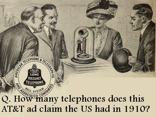 How many telephones did AT and T claim the US had in 1910?